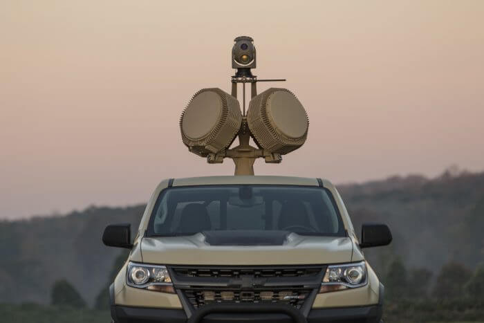 Counter Drone Systems